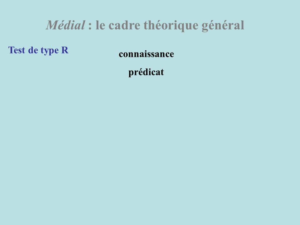 Médial : le cadre théorique général Test de type R connaissance prédicat