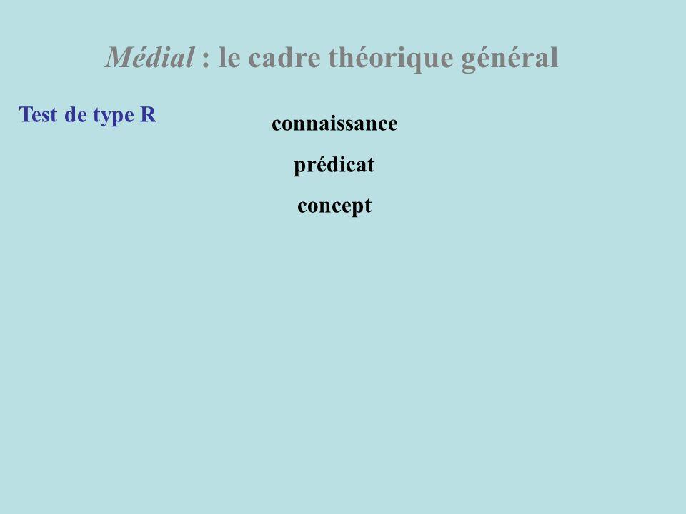 Médial : le cadre théorique général Test de type R connaissance prédicat concept
