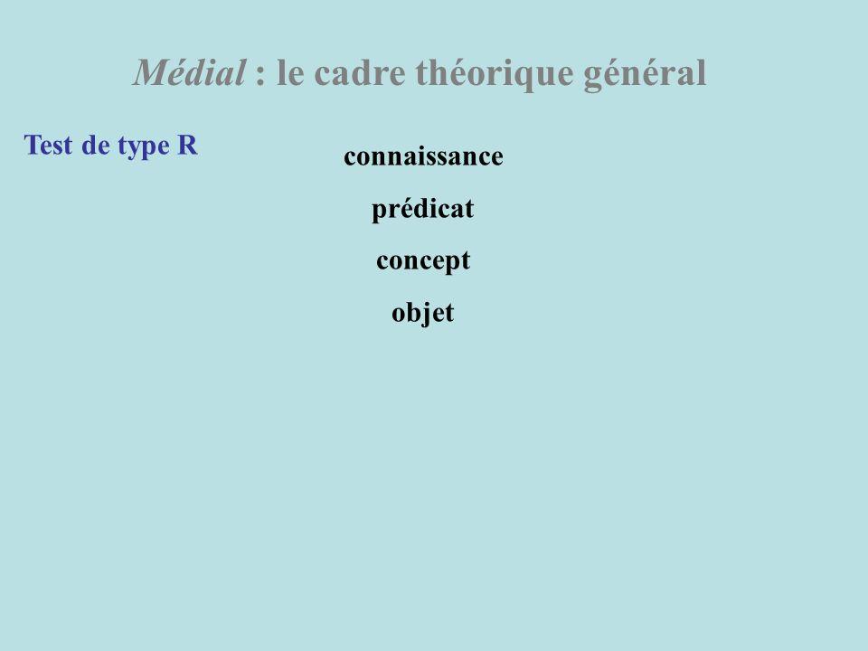 Médial : le cadre théorique général Test de type R connaissance prédicat concept objet