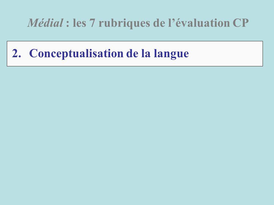 2. Conceptualisation de la langue Médial : les 7 rubriques de lévaluation CP