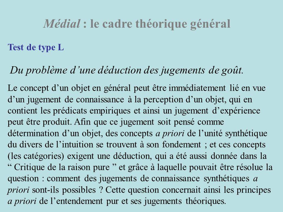 Médial : le cadre théorique général Test de type L Du problème dune déduction des jugements de goût. Le concept dun objet en général peut être immédia