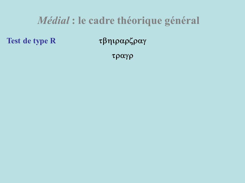 Médial : le cadre théorique général Test de type R