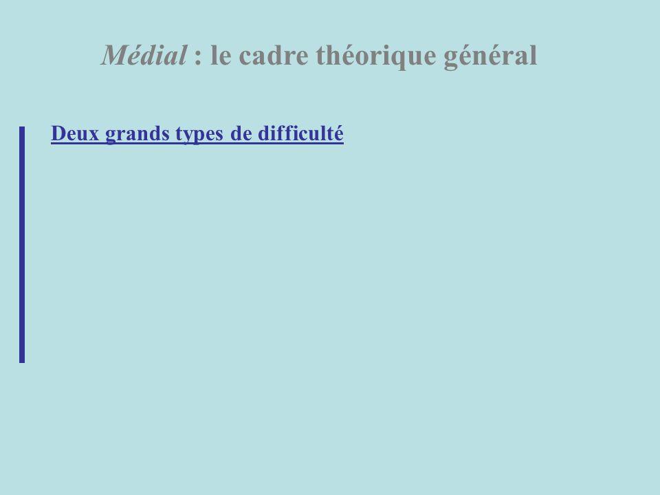 Médial : le cadre théorique général Deux grands types de difficulté