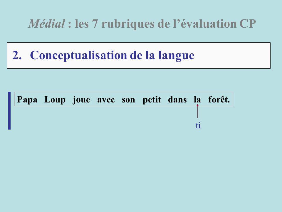 2. Conceptualisation de la langue Médial : les 7 rubriques de lévaluation CP Papa Loup joue avec son petit dans la forêt. ti
