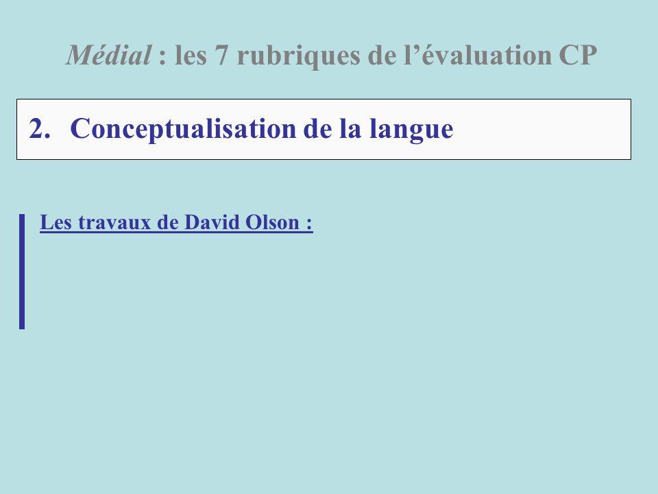 2. Conceptualisation de la langue Médial : les 7 rubriques de lévaluation CP Les travaux de David Olson :