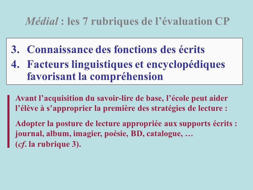 3.Connaissance des fonctions des écrits 4.Facteurs linguistiques et encyclopédiques favorisant la compréhension Médial : les 7 rubriques de lévaluatio