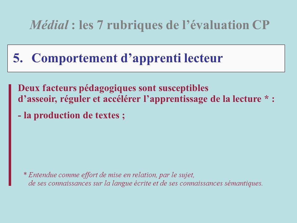 5.Comportement dapprenti lecteur Médial : les 7 rubriques de lévaluation CP Deux facteurs pédagogiques sont susceptibles dasseoir, réguler et accélére