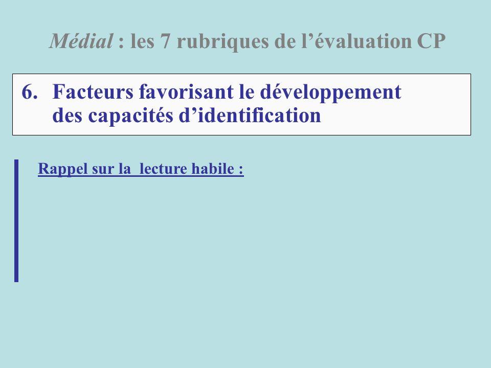 6.Facteurs favorisant le développement des capacités didentification Médial : les 7 rubriques de lévaluation CP Rappel sur la lecture habile :