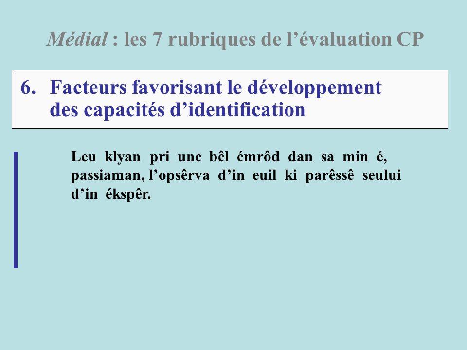 6.Facteurs favorisant le développement des capacités didentification Médial : les 7 rubriques de lévaluation CP Leu klyan pri une bêl émrôd dan sa min