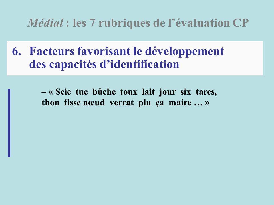 6.Facteurs favorisant le développement des capacités didentification Médial : les 7 rubriques de lévaluation CP – « Scie tue bûche toux lait jour six