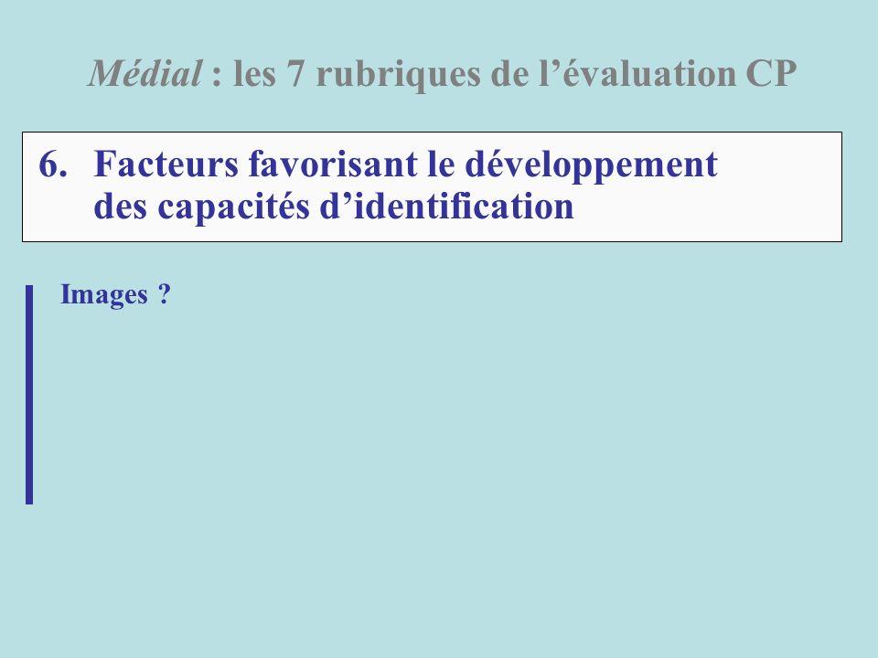 6.Facteurs favorisant le développement des capacités didentification Médial : les 7 rubriques de lévaluation CP Images ?