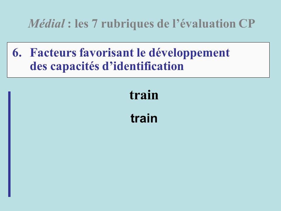 6.Facteurs favorisant le développement des capacités didentification Médial : les 7 rubriques de lévaluation CP train