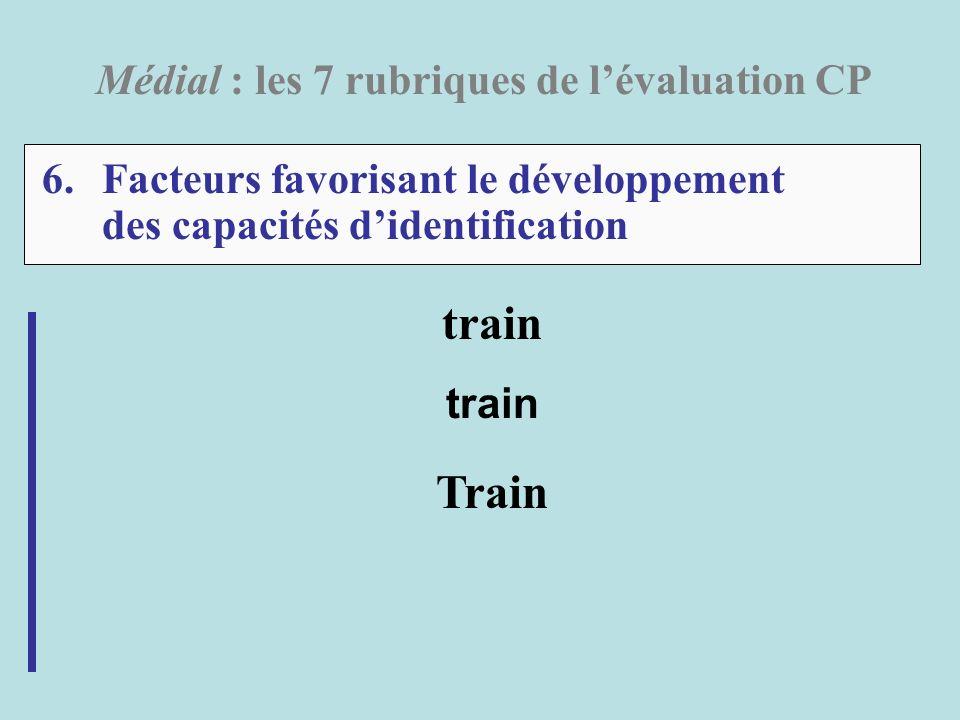 6.Facteurs favorisant le développement des capacités didentification Médial : les 7 rubriques de lévaluation CP train Train