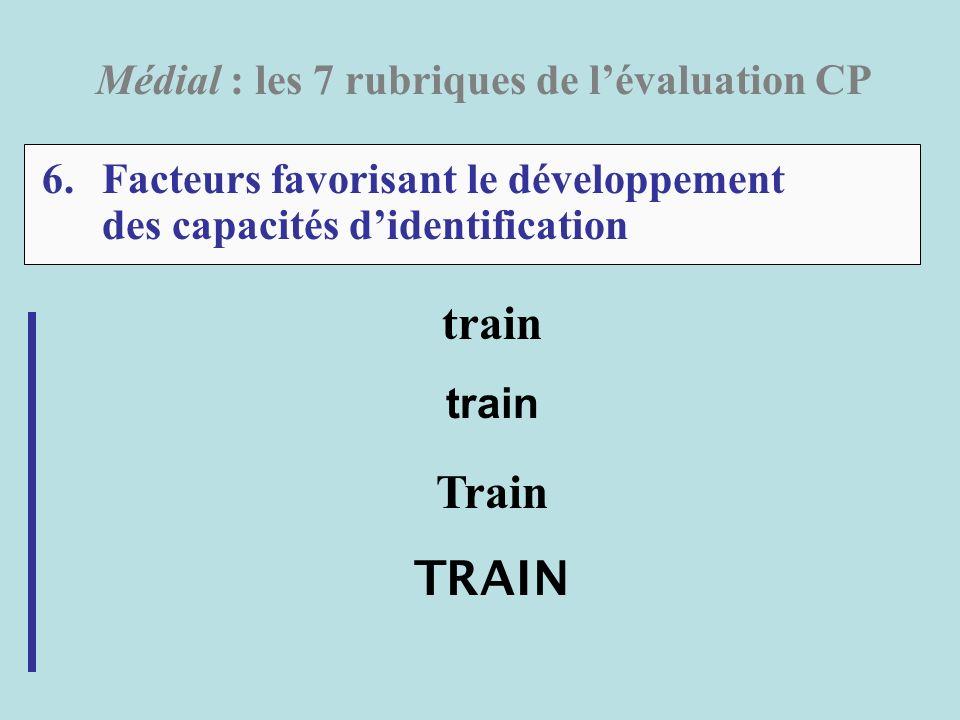 6.Facteurs favorisant le développement des capacités didentification Médial : les 7 rubriques de lévaluation CP train Train TRAIN