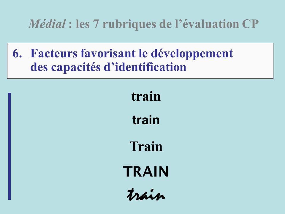 6.Facteurs favorisant le développement des capacités didentification Médial : les 7 rubriques de lévaluation CP train Train TRAIN train