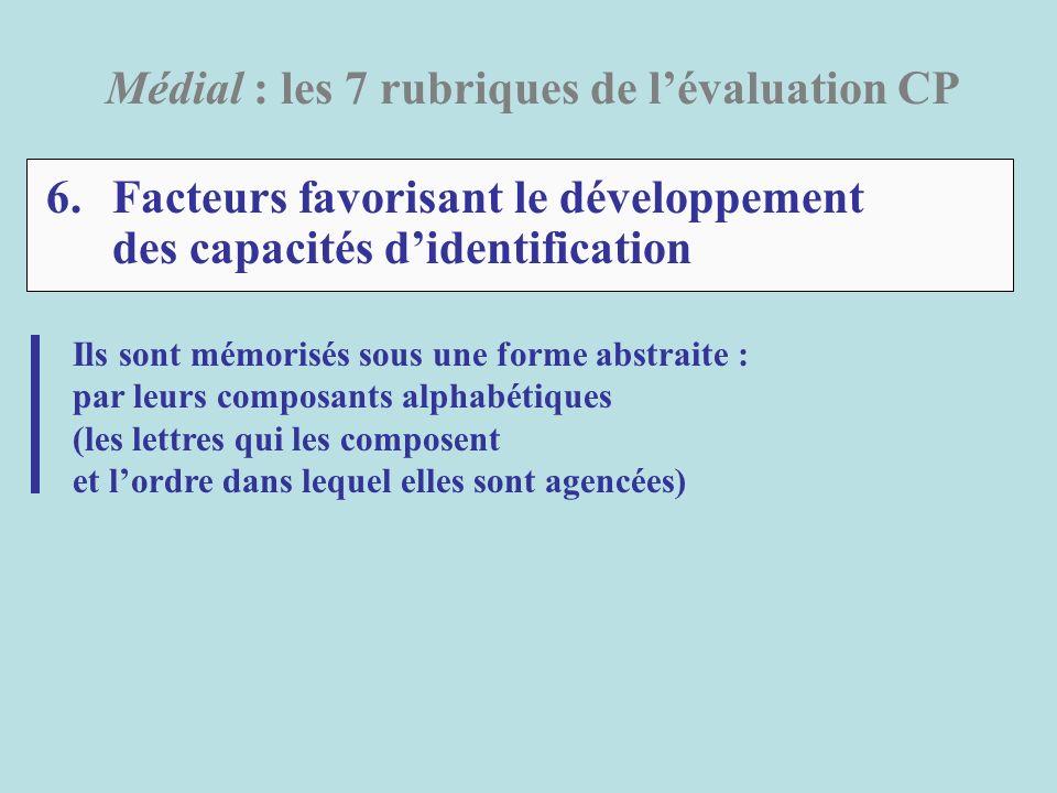 6.Facteurs favorisant le développement des capacités didentification Médial : les 7 rubriques de lévaluation CP Ils sont mémorisés sous une forme abst