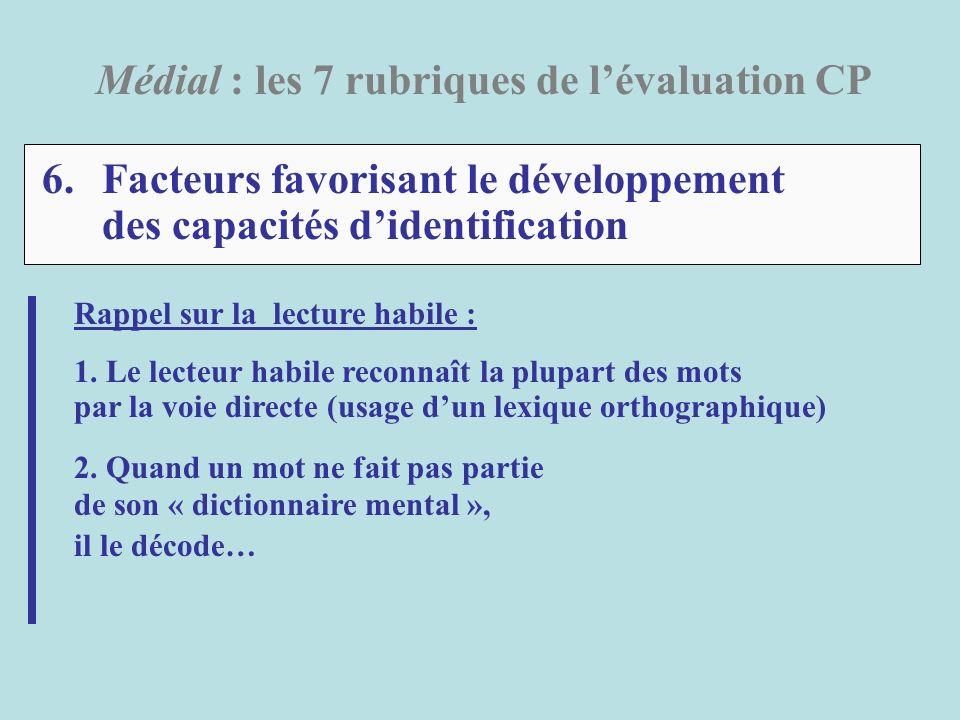 6.Facteurs favorisant le développement des capacités didentification Médial : les 7 rubriques de lévaluation CP Rappel sur la lecture habile : 1. Le l