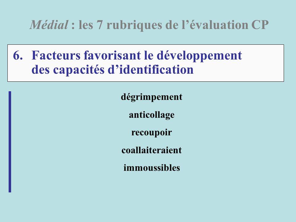 6.Facteurs favorisant le développement des capacités didentification Médial : les 7 rubriques de lévaluation CP dégrimpement anticollage recoupoir coa