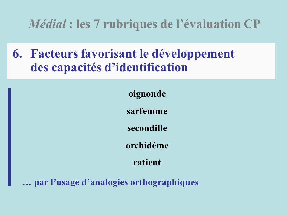 6.Facteurs favorisant le développement des capacités didentification Médial : les 7 rubriques de lévaluation CP oignonde sarfemme secondille orchidème