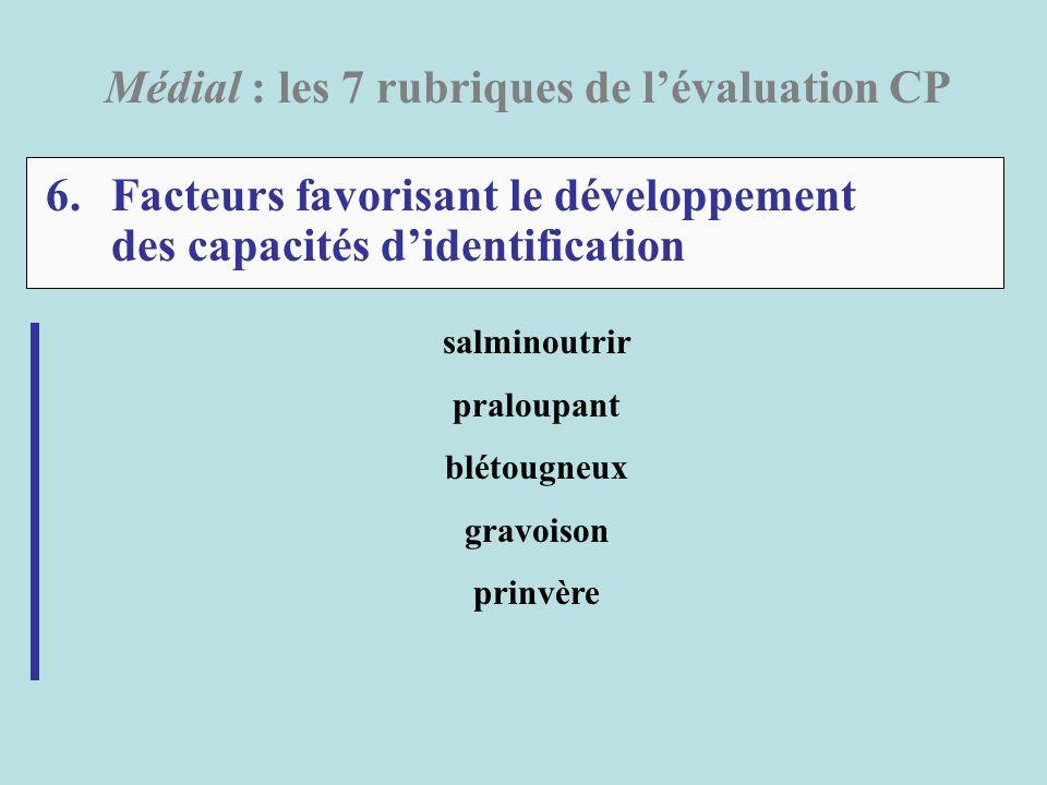 6.Facteurs favorisant le développement des capacités didentification Médial : les 7 rubriques de lévaluation CP salminoutrir praloupant blétougneux gr