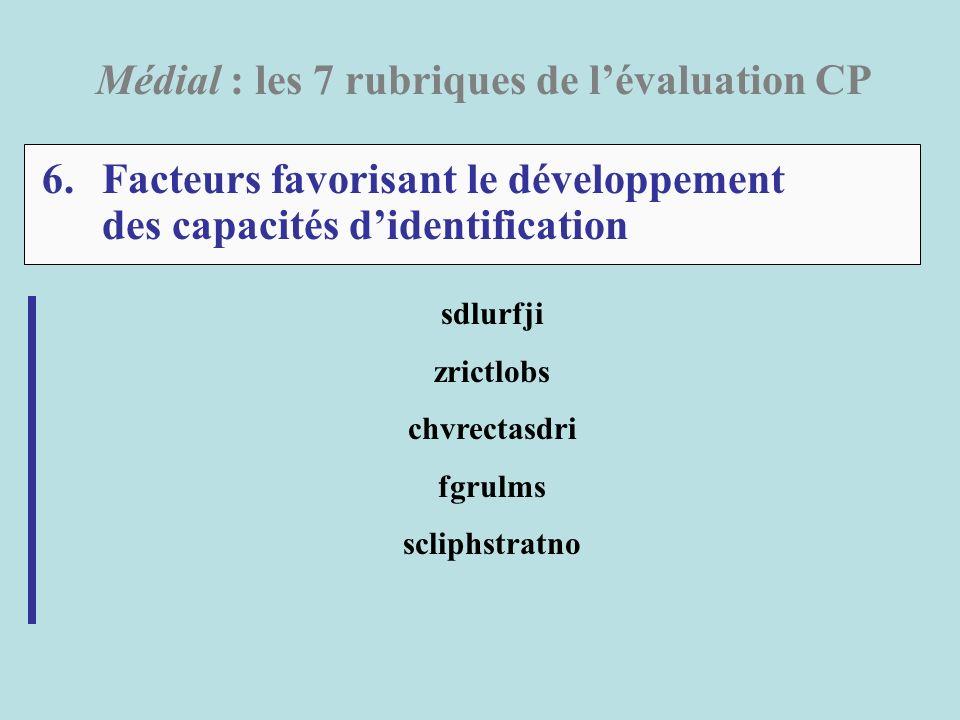 6.Facteurs favorisant le développement des capacités didentification Médial : les 7 rubriques de lévaluation CP sdlurfji zrictlobs chvrectasdri fgrulm
