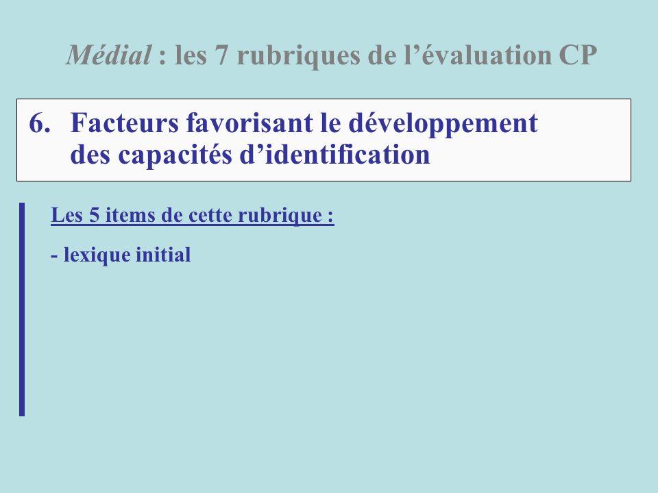 6.Facteurs favorisant le développement des capacités didentification Médial : les 7 rubriques de lévaluation CP Les 5 items de cette rubrique : - lexi