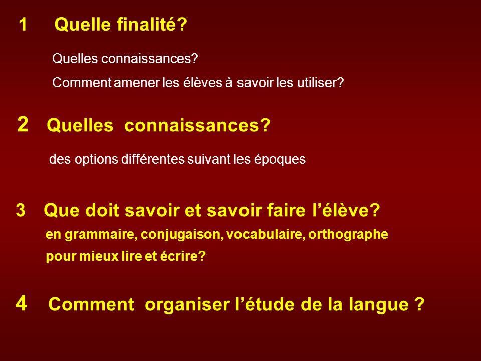 2 Quelles connaissances? des options différentes suivant les époques 3 Que doit savoir et savoir faire lélève? en grammaire, conjugaison, vocabulaire,