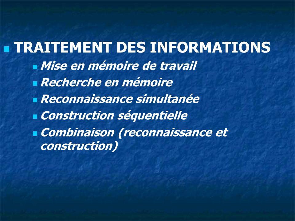 TRAITEMENT DES INFORMATIONS Mise en mémoire de travail Recherche en mémoire Reconnaissance simultanée Construction séquentielle Combinaison (reconnaissance et construction)