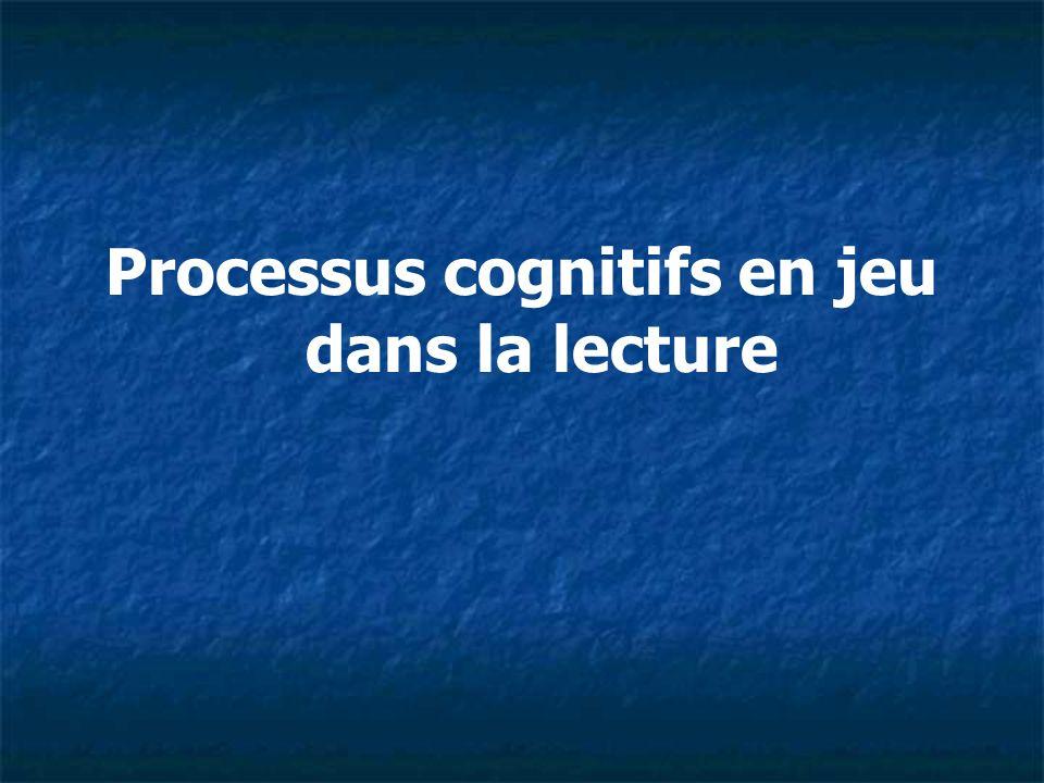 Processus cognitifs en jeu dans la lecture
