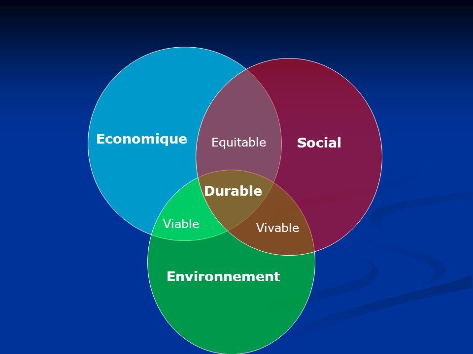 Les enjeux du développement durable Satisfaire les besoins de chacun aujourd hui (solidarité intra-générationnelle) Vivre dans un environnement sûr et de qualité (assurer un développement humain durable) Gérer et partager les ressources pour demain (solidarité inter-générationnelle - transmettre...) Produire et consommer autrement (faire des choix permettant la durabilité de développement)