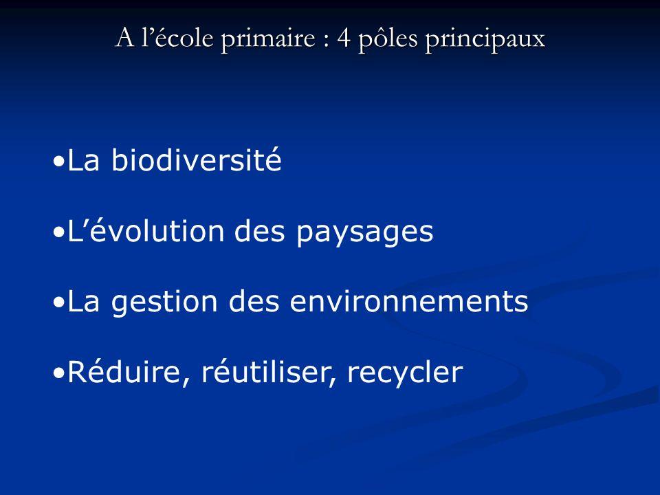 A lécole primaire : 4 pôles principaux La biodiversité Lévolution des paysages La gestion des environnements Réduire, réutiliser, recycler