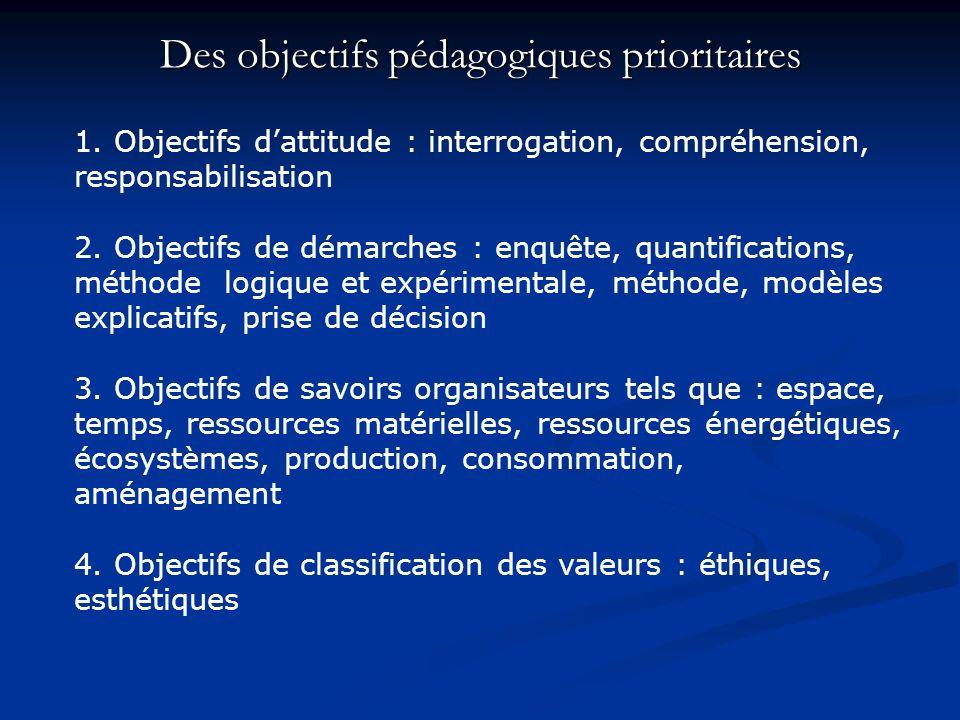 Des objectifs pédagogiques prioritaires 1. Objectifs dattitude : interrogation, compréhension, responsabilisation 2. Objectifs de démarches : enquête,