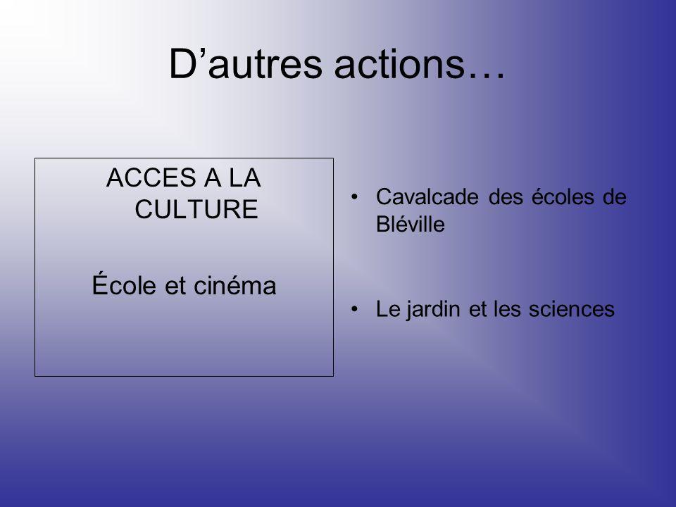 Dautres actions… ACCES A LA CULTURE École et cinéma Cavalcade des écoles de Bléville Le jardin et les sciences