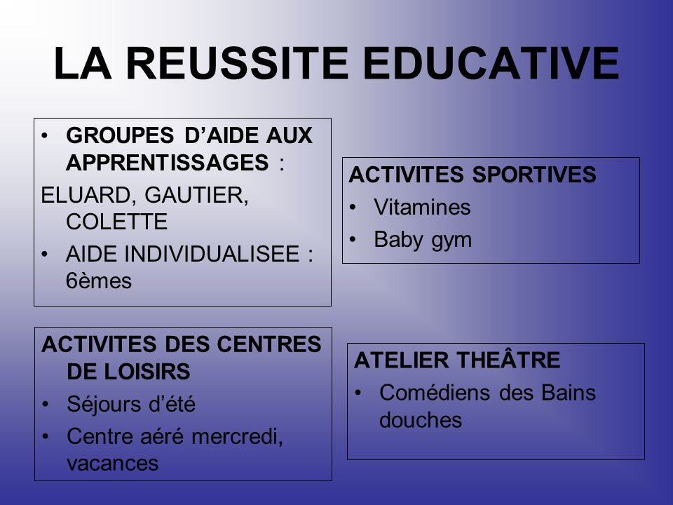 LA REUSSITE EDUCATIVE GROUPES DAIDE AUX APPRENTISSAGES : ELUARD, GAUTIER, COLETTE AIDE INDIVIDUALISEE : 6èmes ACTIVITES SPORTIVES Vitamines Baby gym A