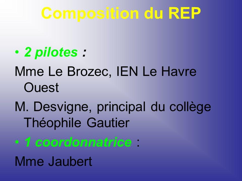 Composition du REP 2 pilotes : Mme Le Brozec, IEN Le Havre Ouest M. Desvigne, principal du collège Théophile Gautier 1 coordonnatrice : Mme Jaubert