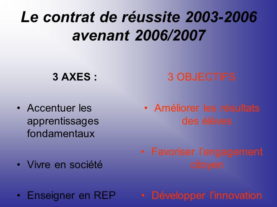 Le contrat de réussite 2003-2006 avenant 2006/2007 3 AXES : Accentuer les apprentissages fondamentaux Vivre en société Enseigner en REP 3 OBJECTIFS Am