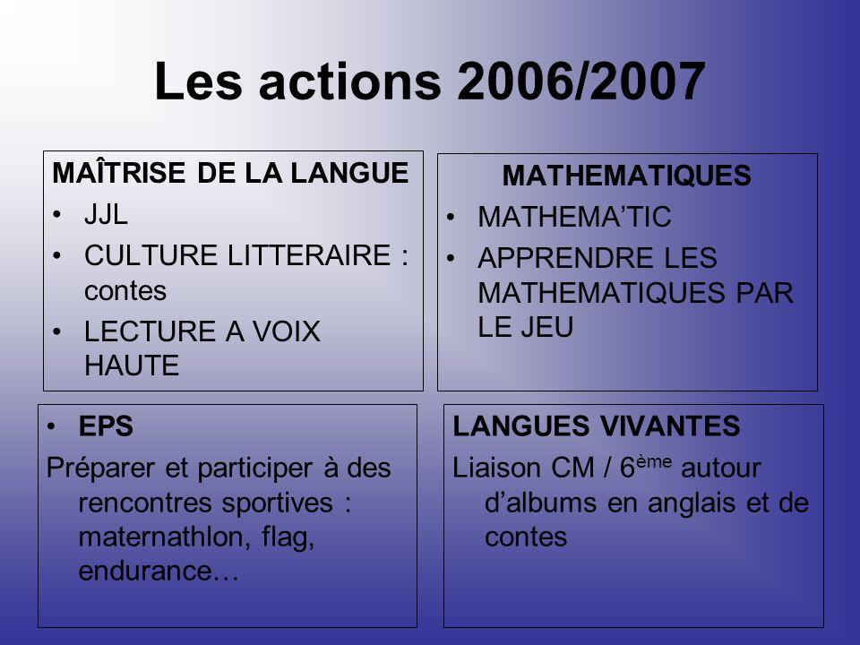 Les actions 2006/2007 MAÎTRISE DE LA LANGUE JJL CULTURE LITTERAIRE : contes LECTURE A VOIX HAUTE MATHEMATIQUES MATHEMATIC APPRENDRE LES MATHEMATIQUES
