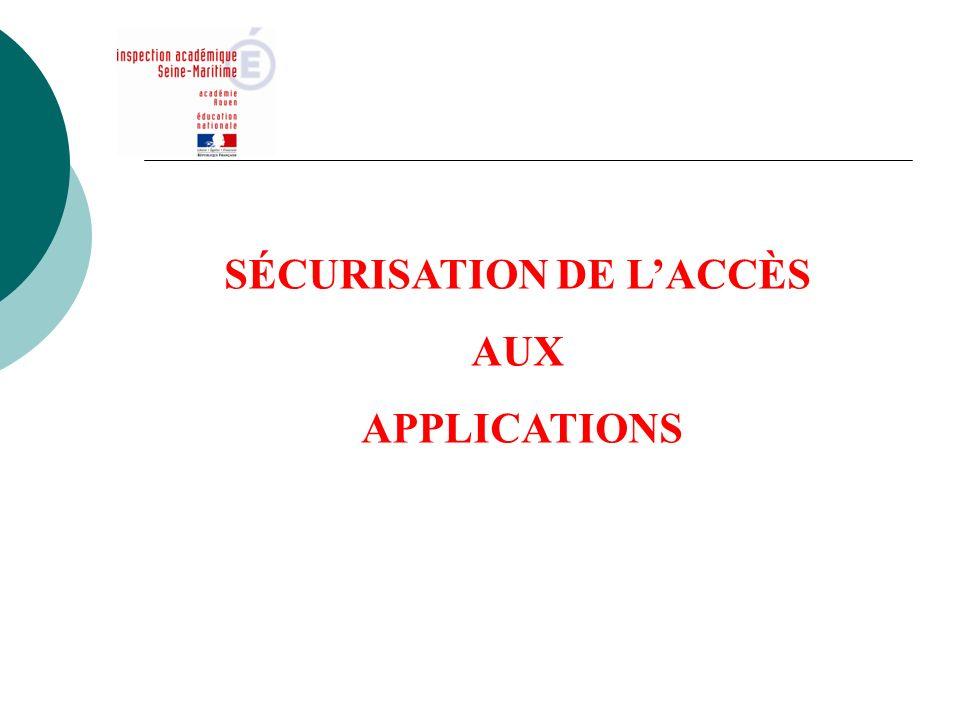 SÉCURISATION DE LACCÈS AUX APPLICATIONS