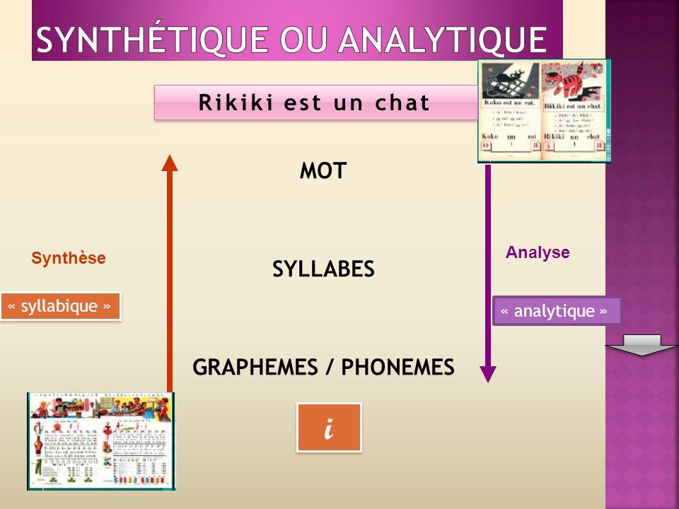 MOT SYLLABES GRAPHEMES / PHONEMES Synthèse « syllabique » Analyse « analytique » Rikiki est un chat i i