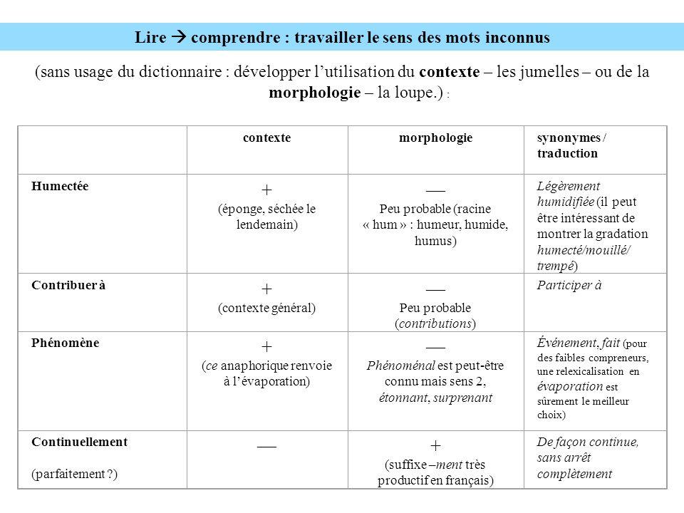 (sans usage du dictionnaire : développer lutilisation du contexte – les jumelles – ou de la morphologie – la loupe.) : contextemorphologiesynonymes /