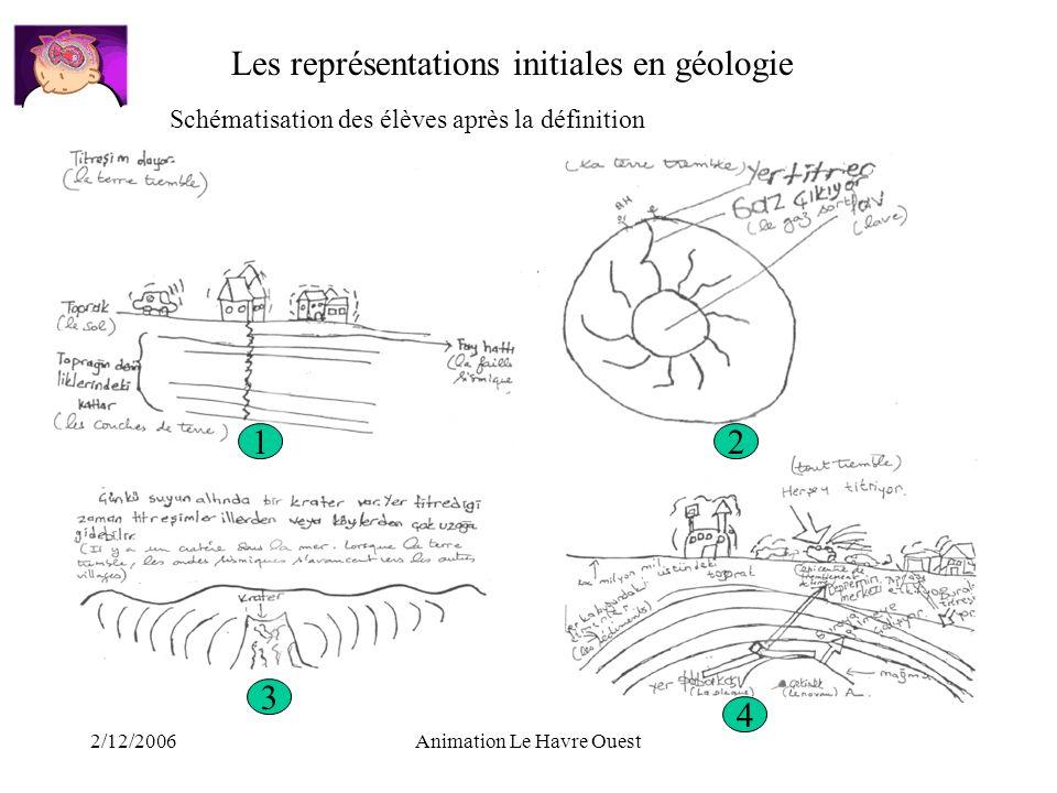 2/12/2006Animation Le Havre Ouest Schématisation des élèves après la définition Les représentations initiales en géologie 1 3 4 2