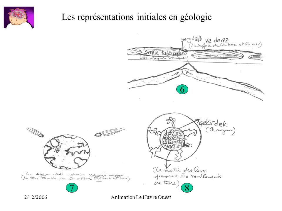 2/12/2006Animation Le Havre Ouest Les représentations initiales en géologie 8 6 7