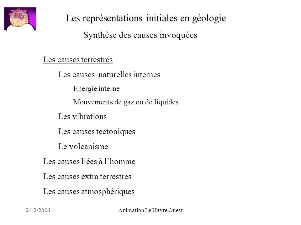 2/12/2006Animation Le Havre Ouest Les causes terrestres Les causes naturelles internes Energie interne Mouvements de gaz ou de liquides Les vibrations