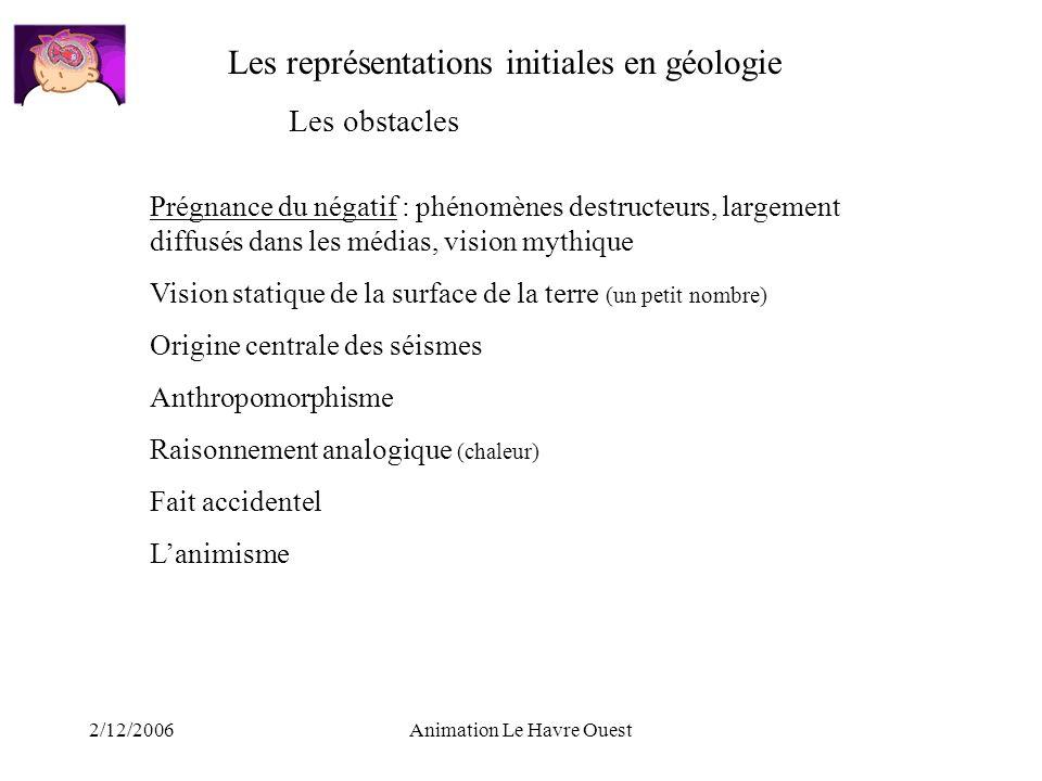 2/12/2006Animation Le Havre Ouest Prégnance du négatif : phénomènes destructeurs, largement diffusés dans les médias, vision mythique Vision statique