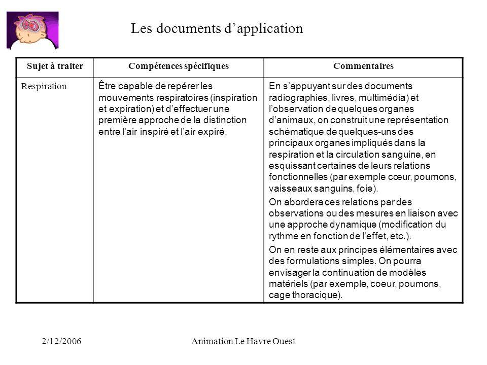 2/12/2006Animation Le Havre Ouest Sujet à traiterCompétences spécifiquesCommentaires Respiration Être capable de repérer les mouvements respiratoires