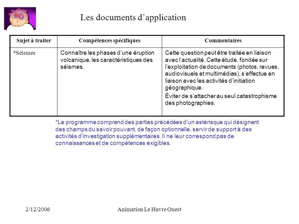 2/12/2006Animation Le Havre Ouest Sujet à traiterCompétences spécifiquesCommentaires *Séismes Connaître les phases dune éruption volcanique, les carac