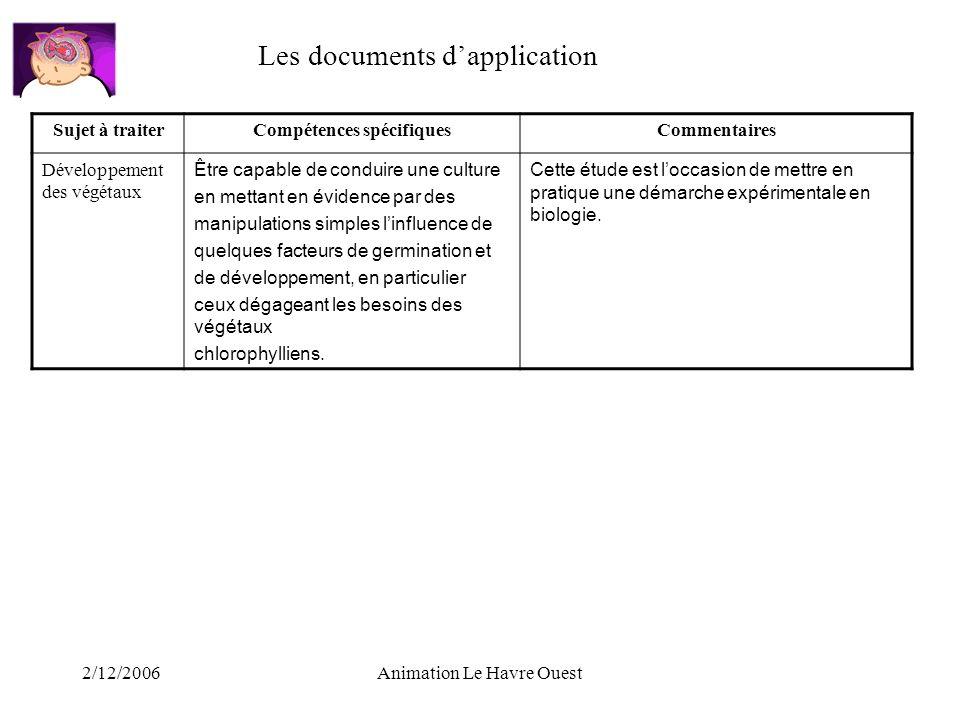 2/12/2006Animation Le Havre Ouest Sujet à traiterCompétences spécifiquesCommentaires Développement des végétaux Être capable de conduire une culture e