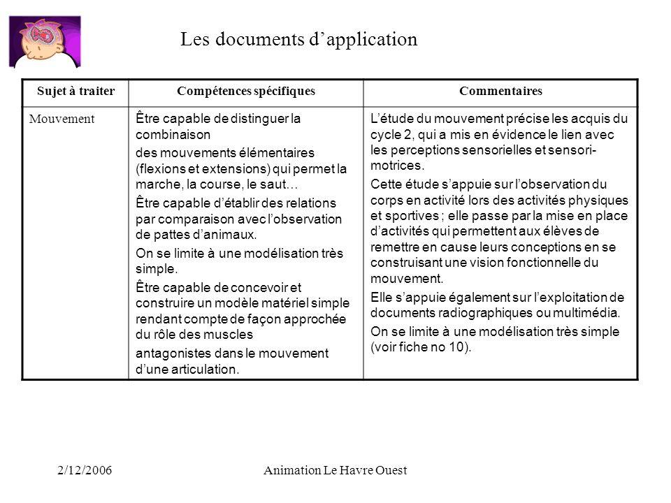 2/12/2006Animation Le Havre Ouest Sujet à traiterCompétences spécifiquesCommentaires Mouvement Être capable de distinguer la combinaison des mouvement