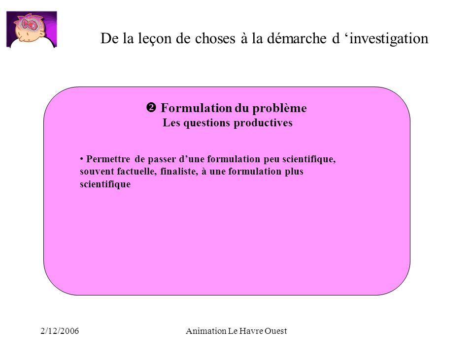 2/12/2006Animation Le Havre Ouest De la leçon de choses à la démarche d investigation Formulation du problème Les questions productives Permettre de p