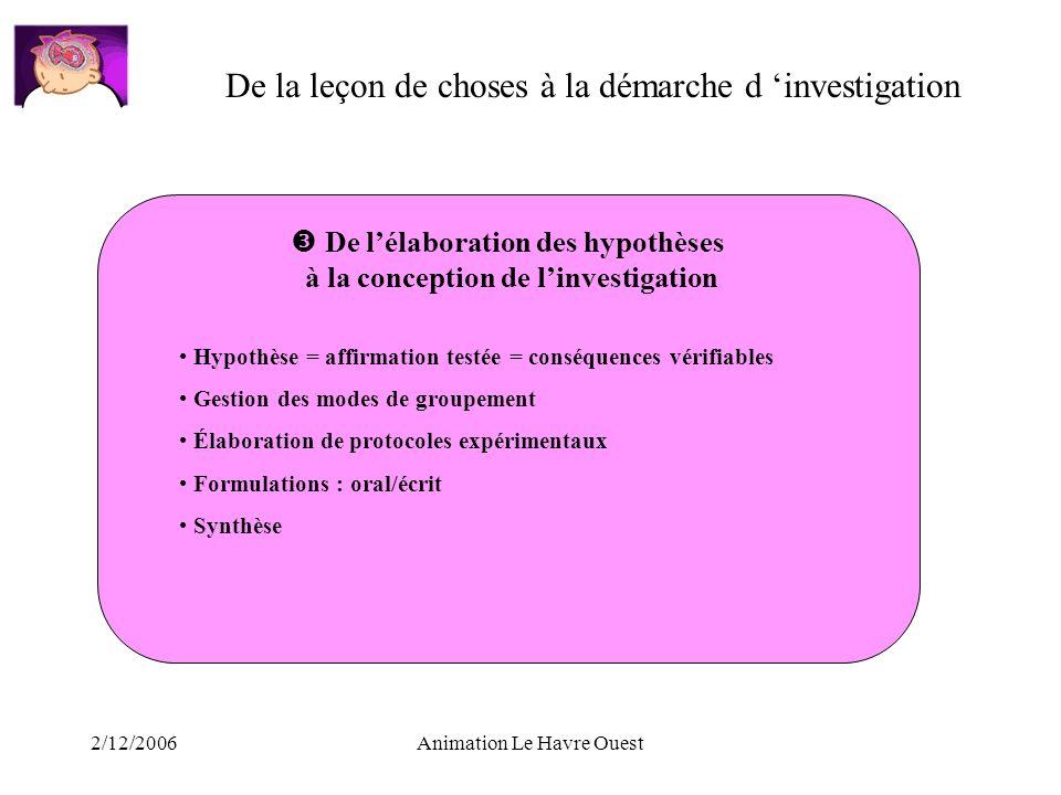 2/12/2006Animation Le Havre Ouest De la leçon de choses à la démarche d investigation De lélaboration des hypothèses à la conception de linvestigation